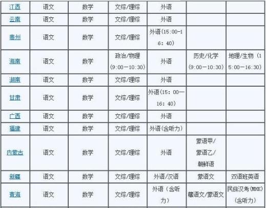 各地区高考科目时间安排